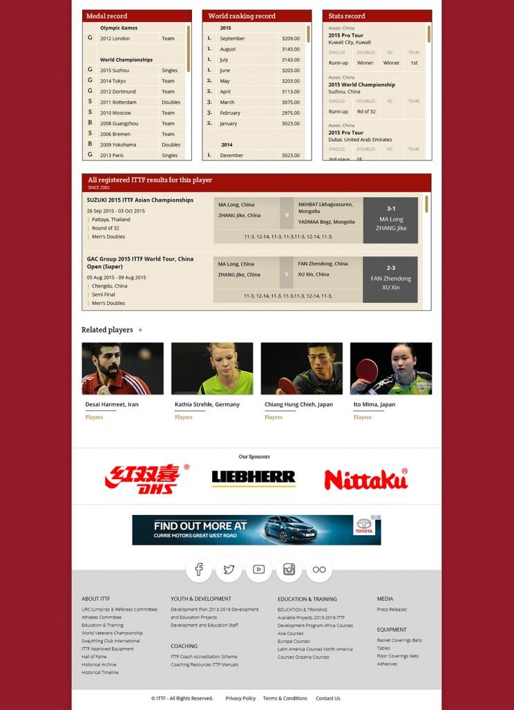 ITTF-Athlete copy